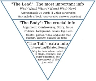 A comprehensive take on the inverted pyramid in journalism